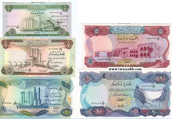 Forex dinar news